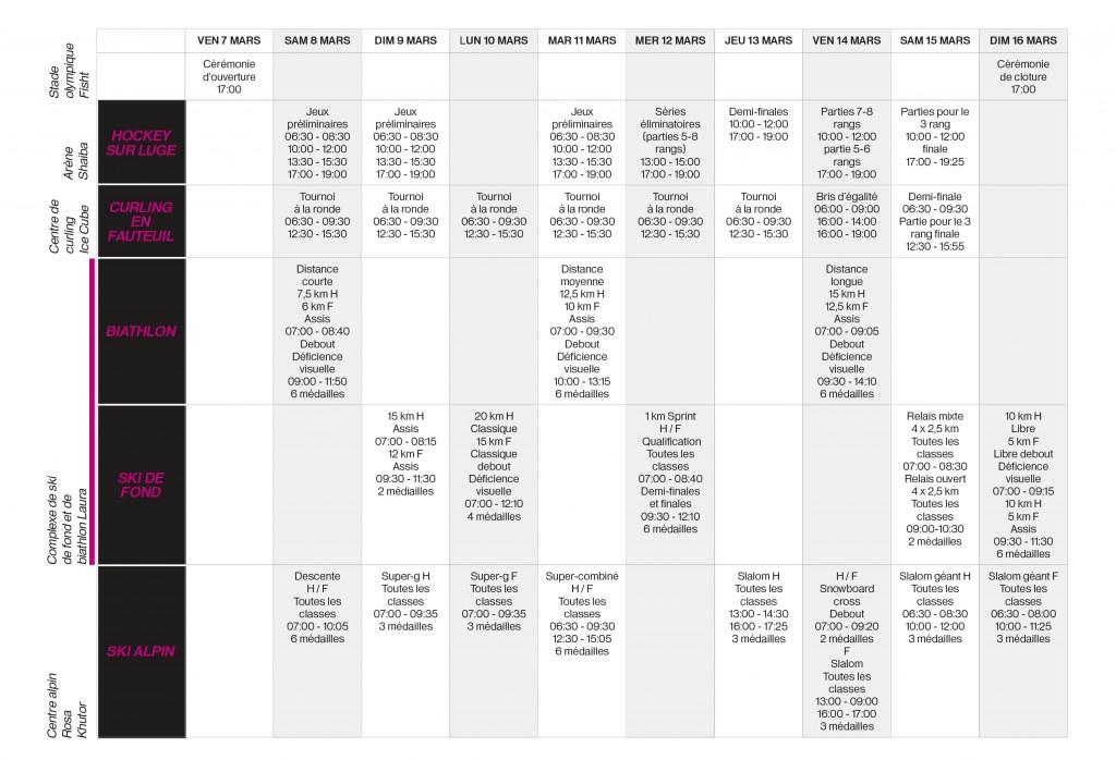 Programe des Jeux Paralympiques du 7 au 16 mars