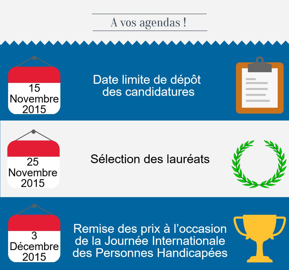 A vos agendas! 15 Novembre 2015: date limite de dépôt des candidatures. 25 Novembre 2015: sélection des lauréats. 3 décembre 2015: remise des prix à l'occasion de la Journée Internationale des Personnes Handicapées.