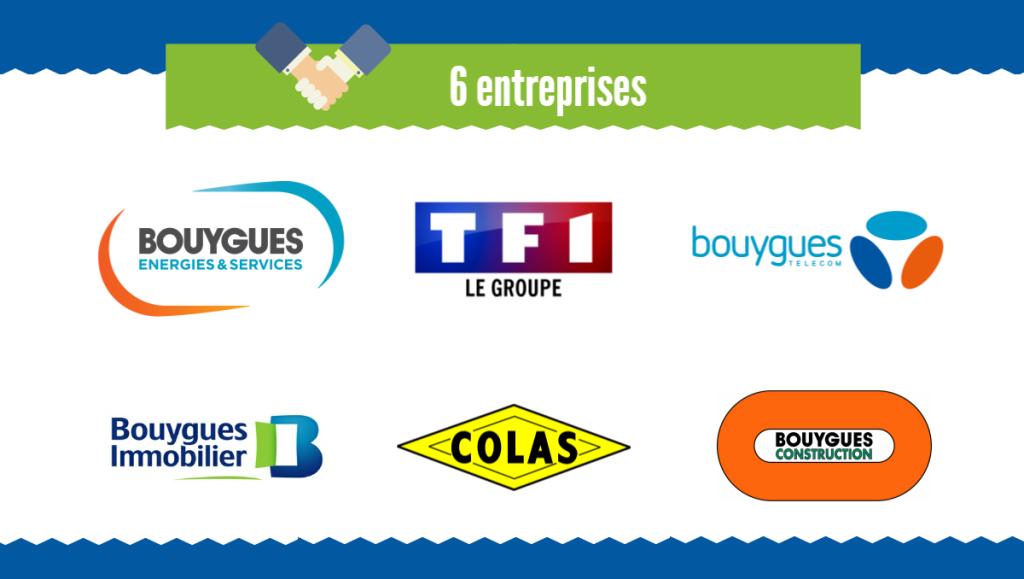 6 entreprises: Bouygues énergies et services, TF1 le groupe, Bouygues télécom, Bouygues Immobilier, Colas, Bouygues construction