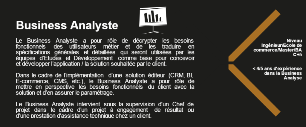 Business Analyste Le Business Analyste a pour rôle de décrypter les besoins fonctionnels des utilisateurs métier et de les traduire en spécifications générales et détaillées qui seront utilisées par les équipes d'Etudes et Développement comme base pour concevoir et développer l'application / la solution souhaitée par le client. Dans le cadre de l'implémentation d'une solution éditeur (CRM, BI, E-commerce, CMS, etc.), le Business Analyste a pour rôle de mettre en perspective les besoins fonctionnels du client avec la solution et d'en assurer le paramétrage. Le Business Analyste intervient sous la supervision d'un Chef de projet dans le cadre d'un projet à engagement de résultat ou d'une prestation d'assistance technique chez un client. Niveau Ingénieur/Ecole de commerce/Master/BAC+5 < 4/5 ans d'expérience dans la Business Analyse
