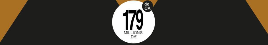 179 millions d'€ de CA