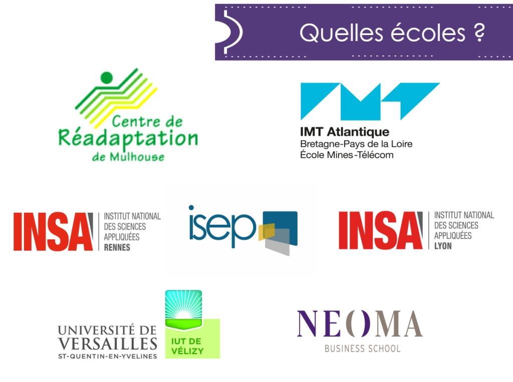 Quelles écoles? Centre de Réadaptation de Mulhous. IMT Atlantique. INSA de Rennes. Isep. INSA de Lyon. Université de Versailles. Neoma Business School.