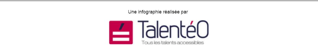 Infographie réalisée par Talentéo.