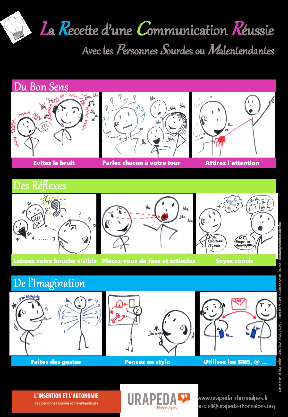 La Recette d'une communication réussie avec les personnes sourdes ou malentendantes. Du bon sens: évitez le bruit, parlez chacun votre tour, attirez l'attention. Des réflexes: laissez votre bouche visible, placez vous de face et articulez, soyez concis. De l'imagination: faites des gestes, pensez au stylo, utilisez les sms et les réseaux-sociaux. L'insertion et l'autonomie des personnes malentendantes. URAPEDA Rhône-Alpes. www.urapeda.rhonealpes.fr. accueil@urapeda-rhonealpes.org.