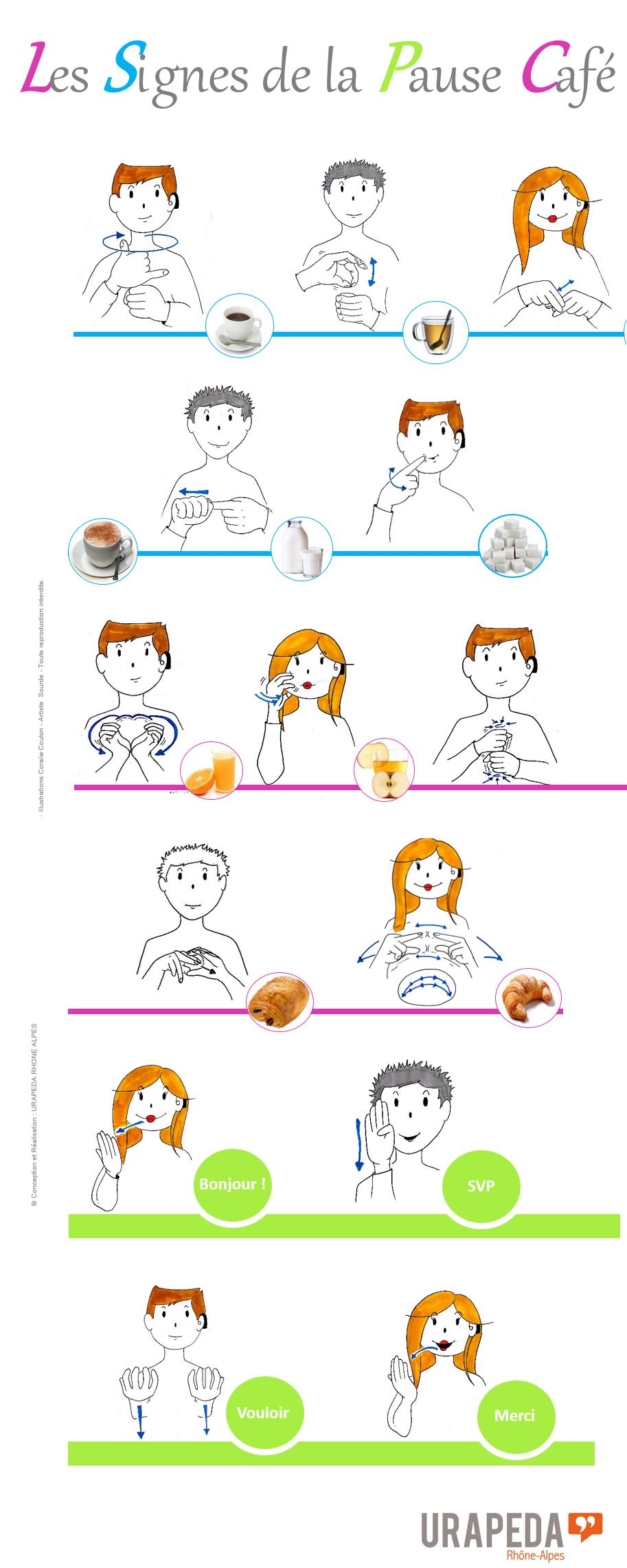Les signes de la pause café. Chaque action est illustré par une image représentant le signe. Demander un café, un thé, un cappucino, du lait, du sucre, du jus d'orange, du jus de pomme, un pain au chocolat, un croissant. Bonjour, s'il vous plait, vouloir, merci.