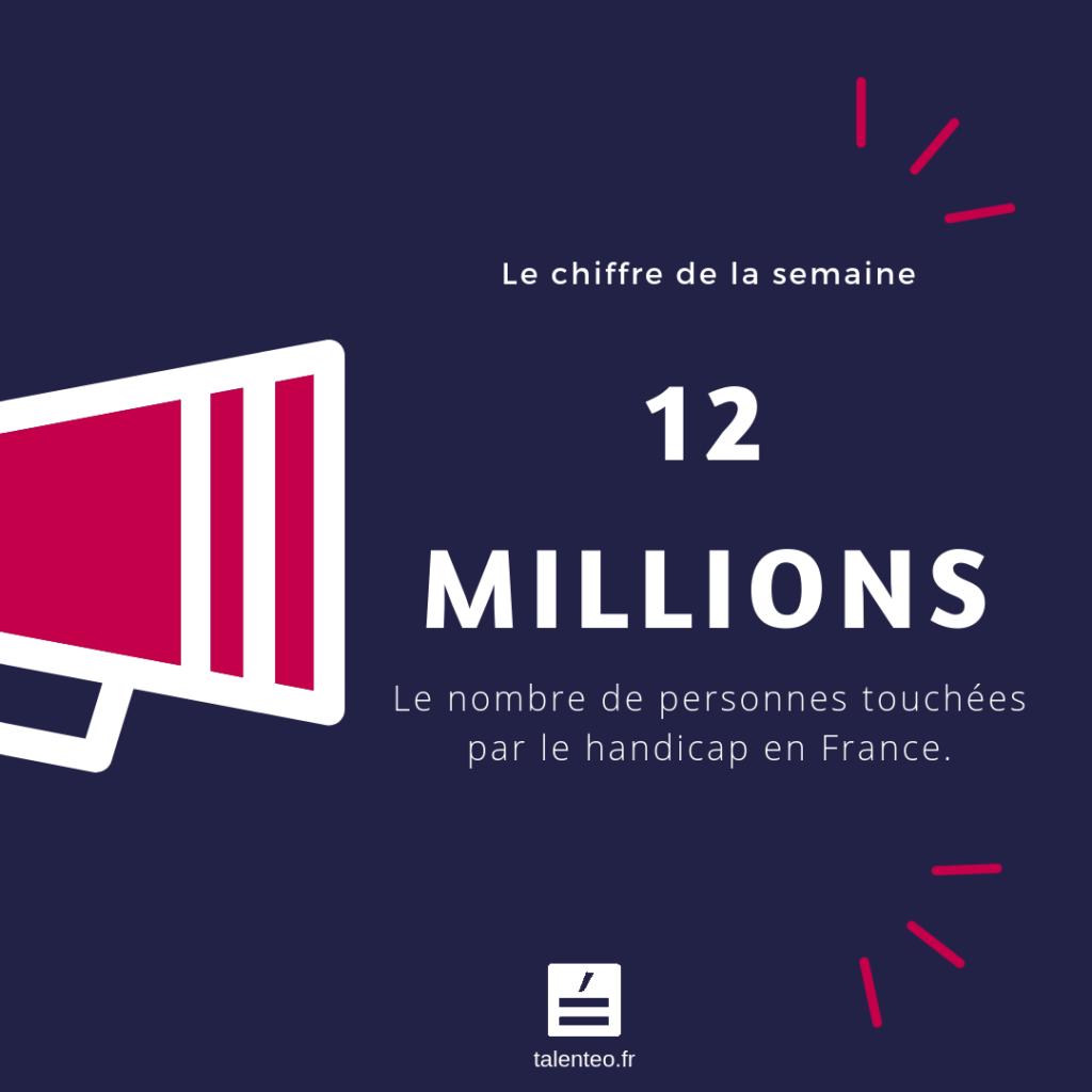 Sur 66 millions d'habitants, la France compte 12 millions de personnes en situation de handicap