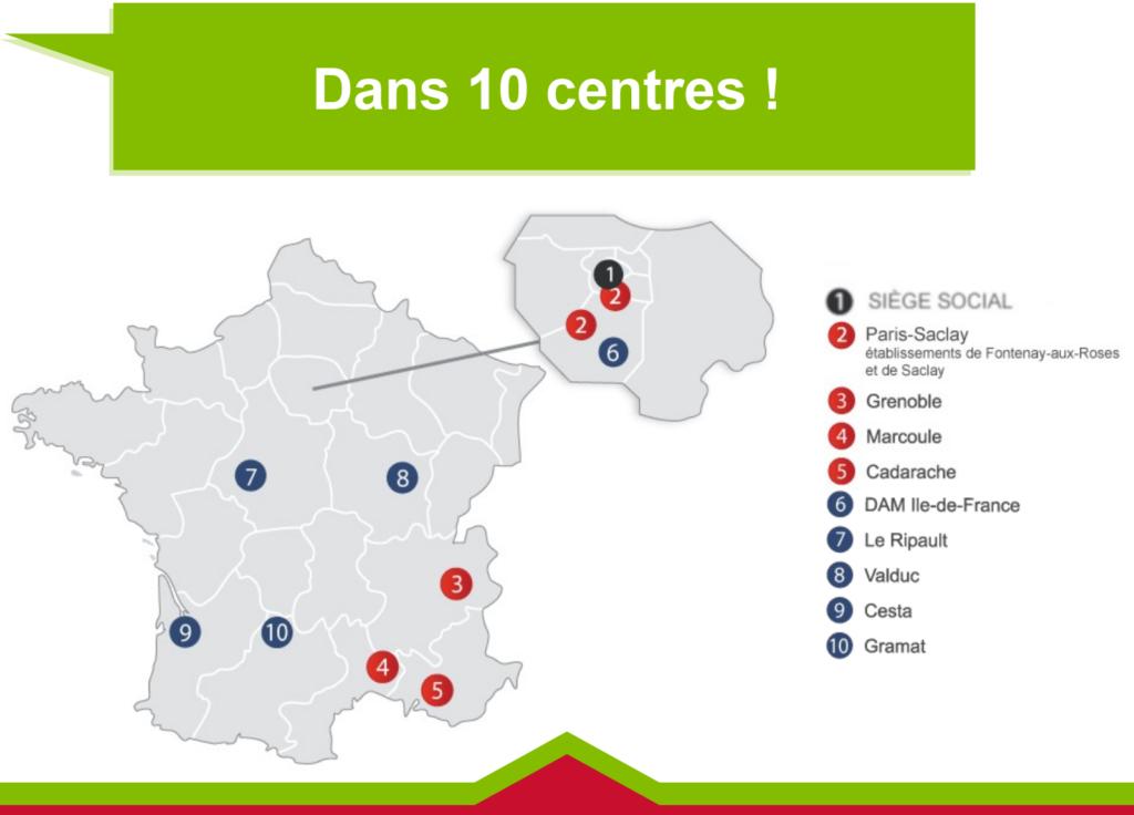10 centres: Siège social en région parisienne. Centres d'étude civils: Paris-Saclay, Grenoble, Marcoule, Cadarache. Centres pour les applications militaires: DAM île-de-France, Le Ripault, Valduc, Cesta, Gramat.