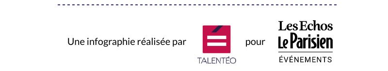 Une infographie réalisée par Talentéo pour les Echos / Le Parisien